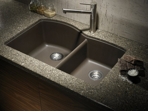 8 Types of Kitchen sinks come and choose your pick
