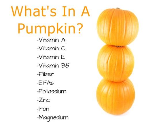 Amazing Health Benefits of Pumpkin