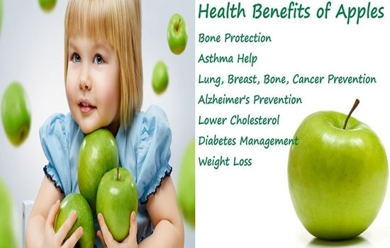 Health Benefits Of Green Apple