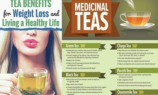 tea beneficial for your health
