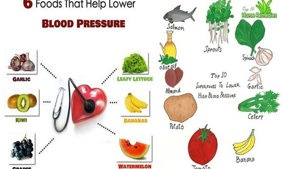 Foods To Eat Daily To Lower High Blood Pressure