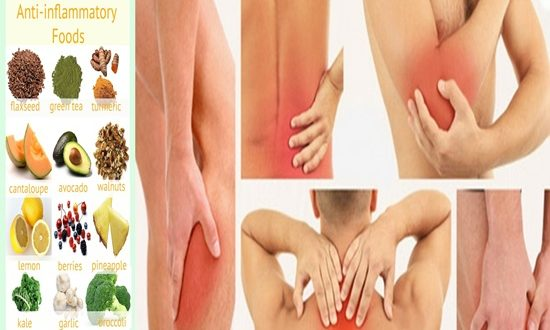 Foods To Prevent Inflammation In Your Body