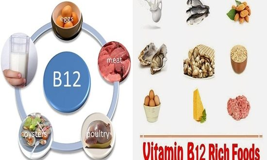Vitamin B12 and The Richest Foods With It