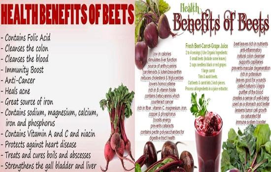 Amazing Health Benefits of Beets