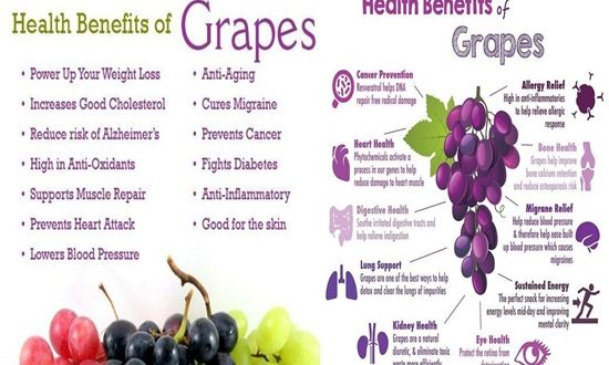 How Grapes Do Miracles For Your Health