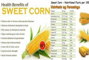 4 Wonderful Health Benefits of Eating Corn