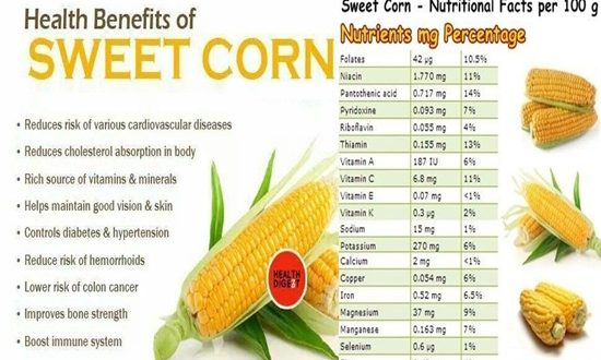 Wonderful Health Benefits of Eating Corn