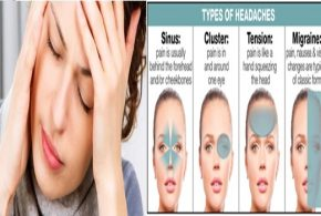 Symptoms of different kinds of headaches