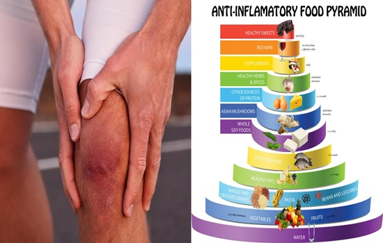 Ways To Reduce Inflammation From Arthritis