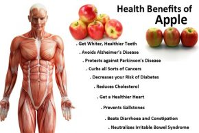 IS IT TRUE THAT EATING AN APPLE A DAY KEEPS THE DOCTOR AWAY?