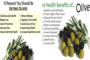 DO YOU KNOW THE AMAZING HEALTH BENEFITS OF OLIVES?
