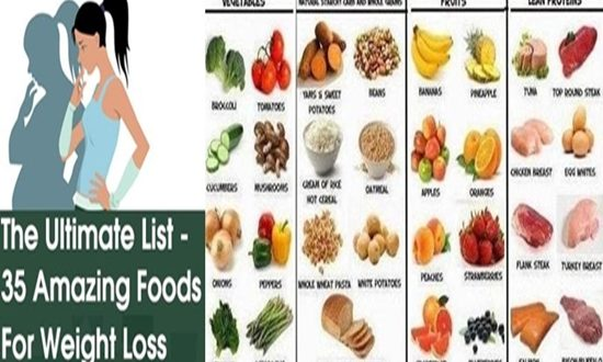 FOODS FOR NATURAL WEIGHT LOSS