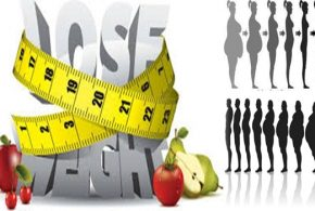 TOP PITFALLS TO WEIGHT LOSS: BEWARE OF THEM