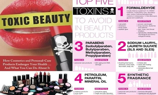 Hazardous Chemicals Found in Your Cosmetics and Body Care Products