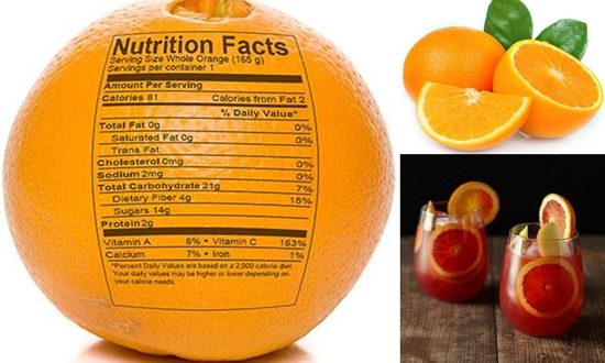Nutritional Information About Orange