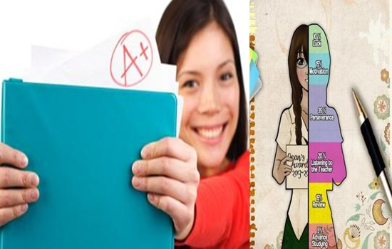 TIPS TO GET GOOD GRADES