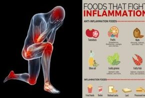 The Best Inflammation Fighting Foods