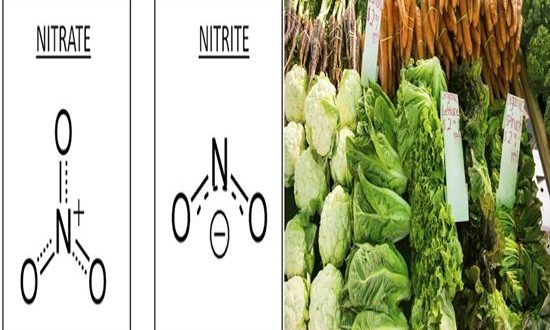 What Is Nitrates And Why It Is Beneficial