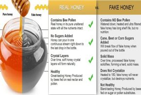 How To Spot Fake Honey With Simple Tricks?
