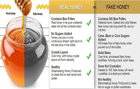 How To Spot Fake Honey With Simple Tricks