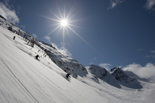Places to Visit in Canada  Whistler Blackcomb