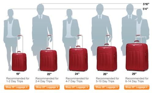 Carry-On Luggage Restrictions