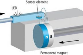The Function of the Magnetic Speed Sensor