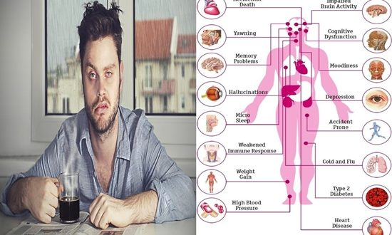 Health Conditions Sleep Deprivation Lead To