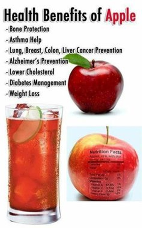 10 Incredible Benefits of Apple