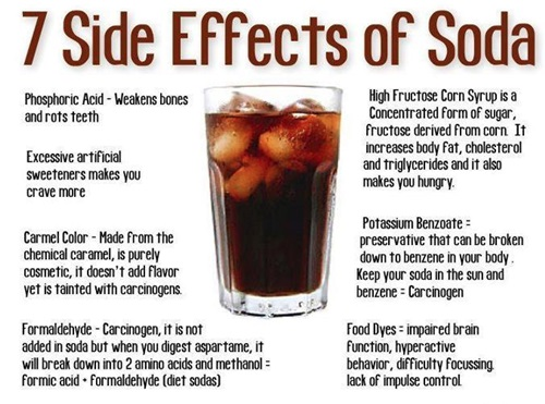 Have you ever thought about the dangers of soda drinks on your body