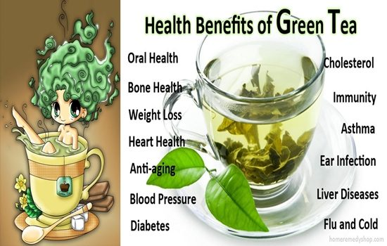 Photo of Exceptional Health Benefits Of Green Tea