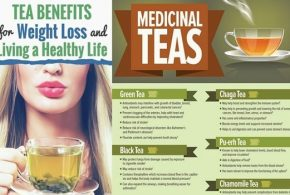 Is tea beneficial for your health? If so, what are its benefits?