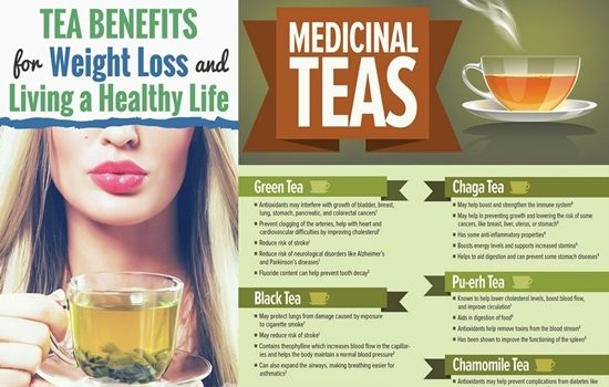 Photo of Is tea beneficial for your health? If so, what are its benefits?
