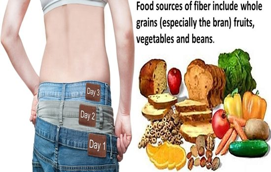 Photo of More fiber in your diet can boost your weight loss