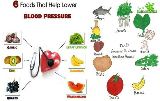 Photo of Three Super Foods To Eat Daily To Lower High Blood Pressure
