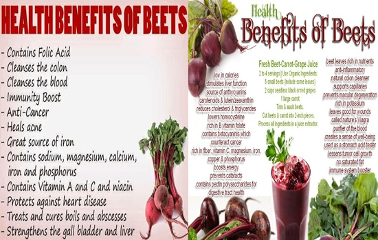 Photo of 8 Amazing Health Benefits of Beets