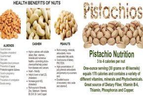 Health Effects of Different Types of Nuts You Didn't Know