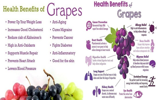 Photo of How Grapes Do Miracles For Your Health
