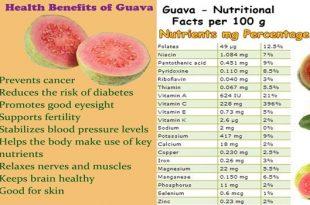 Top 10 Health Benefits of Guava