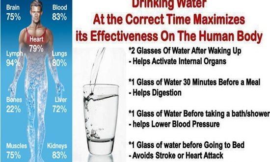 Water And Its Amazing Health Benefits