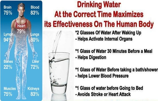 Photo of The Secret Of Life, Water And Its Amazing Health Benefits