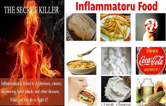 Photo of The Top 5 Foods That Can Cause Inflammation