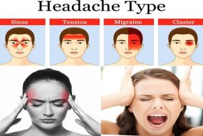 How to Recognize Your Headache from its Symptoms