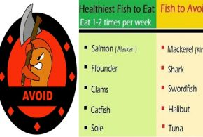 7 Types of Fish You Should Avoid at All Costs