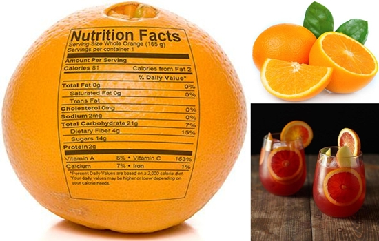 Photo of Nutritional Information About Orange