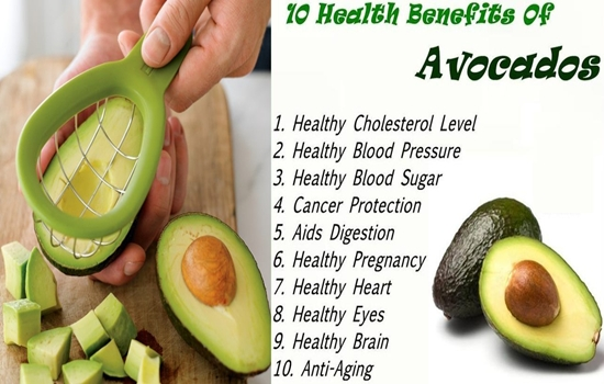 Top 10 Health Benefits of Avocado