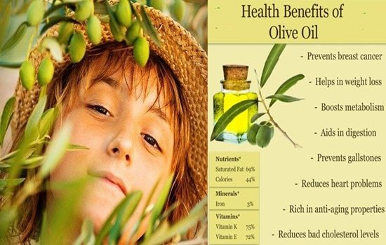 Photo of Incredible Health Benefits Of Olive Oil You Didn't Know About